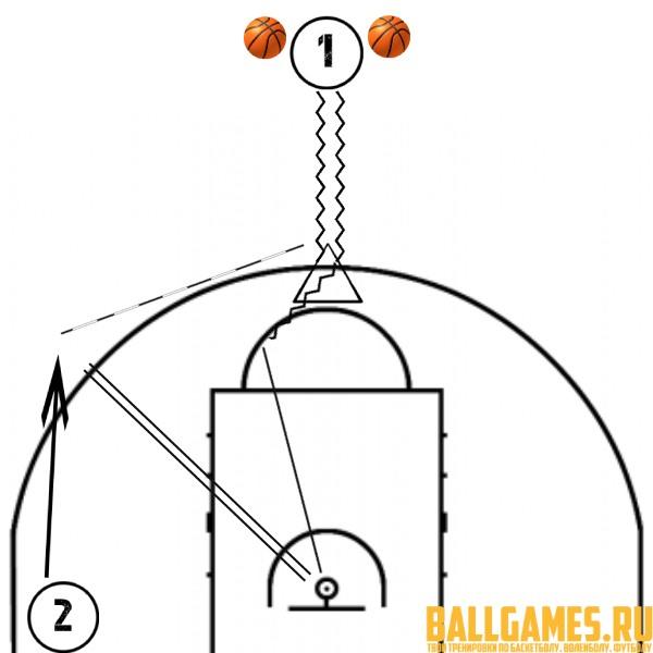 feca5602 Передачи в баскетболе – разновидности, обучение, упражнения