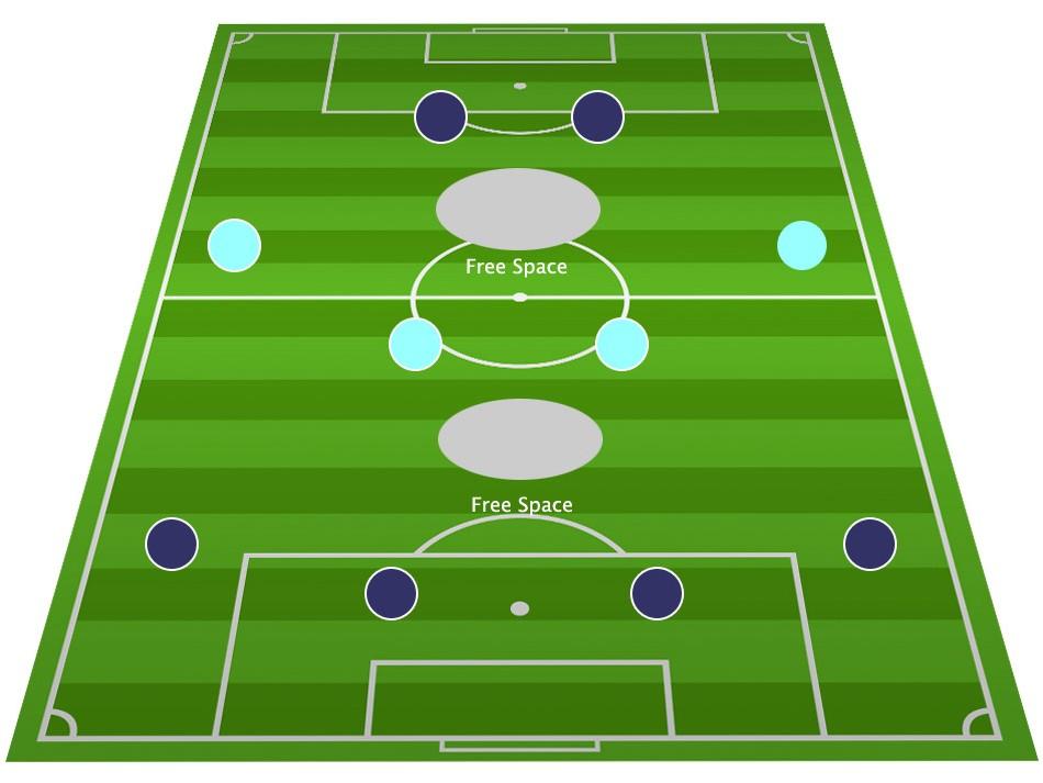 Позиция в футболе rw [PUNIQRANDLINE-(au-dating-names.txt) 39