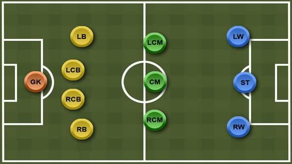 Позиция в футболе rw [PUNIQRANDLINE-(au-dating-names.txt) 64